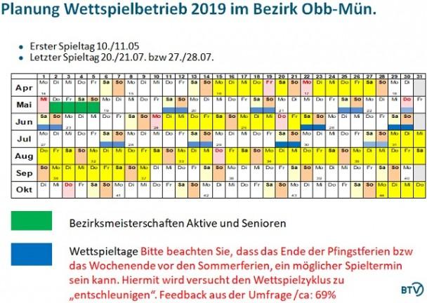 BTV Spieltermine 2019